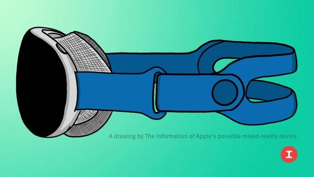 苹果头戴式ar装置最新消息_苹果头戴式ar装置有什么最新消息