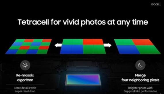oppofindx3和iphone12pro拍照對比_oppofindx3和iphone12pro拍照區別