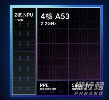 小米路由器ax9000有哪些功能_小米路由器ax9000功能介绍