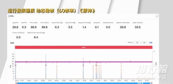 iqooneo5詳細配置參數價格_iqooneo5參數配置以及價格