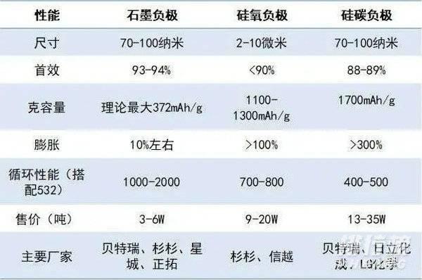 小米11 ultra充电速度_小米11 ultra充电