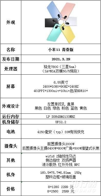小米11青春版参数配置_小米11青春版参数详细参数