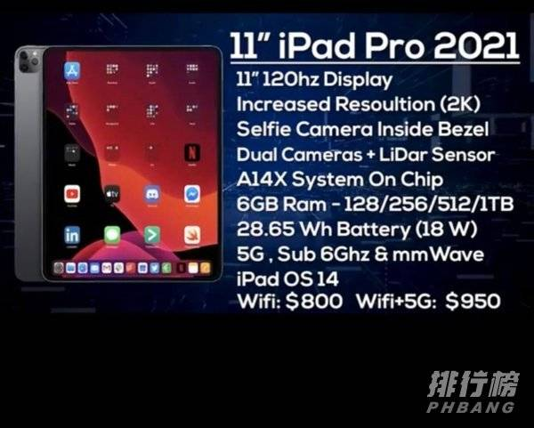 ipad pro2021年会出新款吗_啥时候出