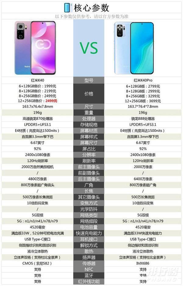redmi k40和k40pro区别_手机参数对比