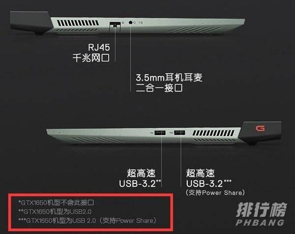 戴尔新款G15怎么样_戴尔新款G15如何