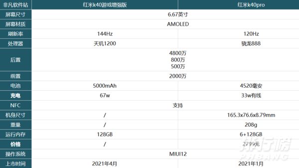 红米k40游戏增强版和k40pro区别_哪个更值得买