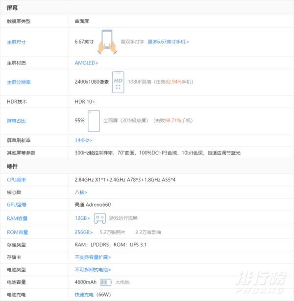 中兴axon30ultra屏幕参数_屏幕参数详情