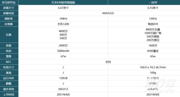 红米k40游戏增强版和一加9R对比_哪款更值得入手