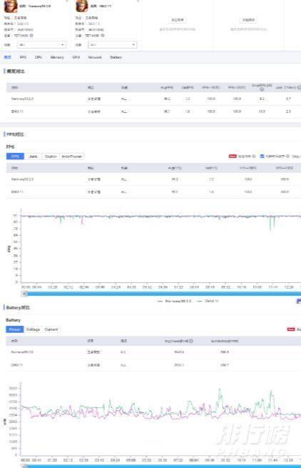 鸿蒙os2.0系统升级了什么_鸿蒙os2.0系统升级