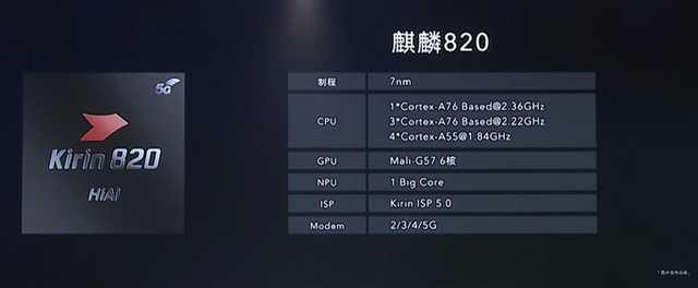 骁龙768g和麒麟820对比_骁龙768g和麒麟820跑分对比