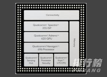 天玑800u处理器性能如何_天玑800u处理器性能详情