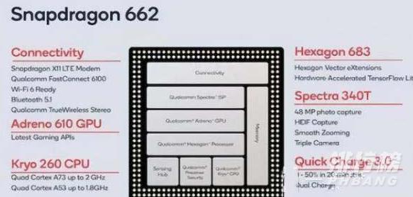 骁龙662和天玑800u哪个好_骁龙662和天玑800u对比