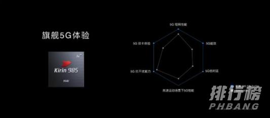 麒麟985是多少纳米工艺_麒麟985是几纳米工艺