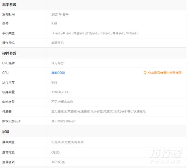 华为p50最新官方消息配置_华为p50配置的最新消息