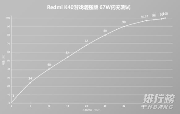 红米k40游戏增强版大概多少钱_红米k40游戏增强版的价格是多少