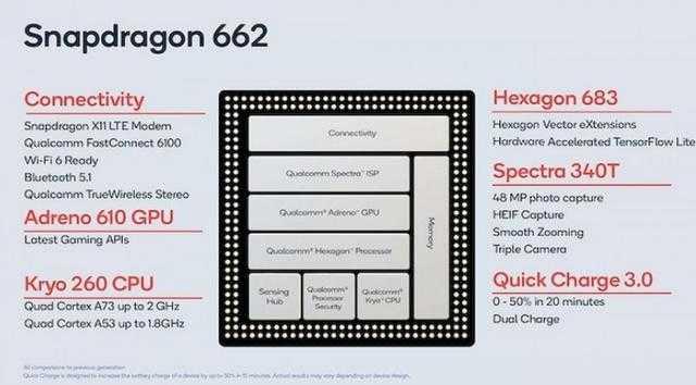 天玑700和骁龙662哪个好_天玑700和骁龙662性能对比