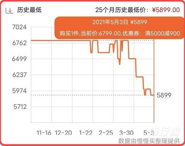 2021年618苹果12价格_今年618苹果12多少钱