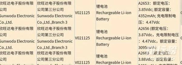 iphone13pro max价格_iphone13pro max大概多少钱