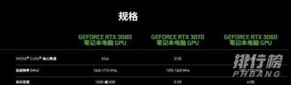 rtx3060和2060差多少_rtx3060和2060对比
