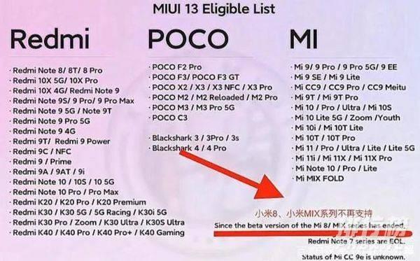 miui13的发布日期_miui13发布日期详情(图2)