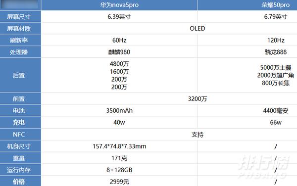 荣耀50pro和nova5pro哪个好_荣耀50pro和nova5pro参数对比