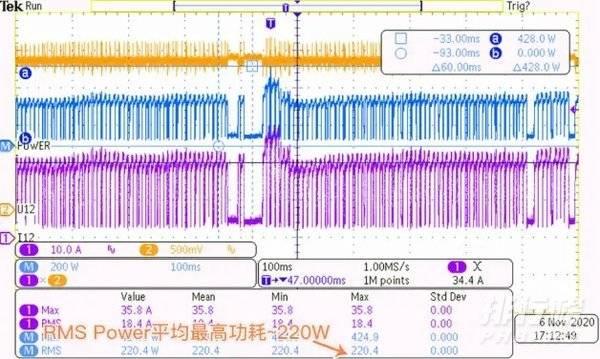 3070ti用多大的电源_预计3070ti功耗多少瓦