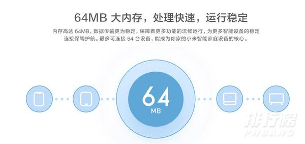 小米路由器4c是多少兆_小米路由器4c最高传输速度