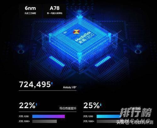 骁龙870和天玑1200处理器哪个好_骁龙870和天玑1200对比