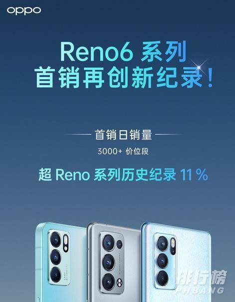 OPPO Reno6系列值得入手吗_