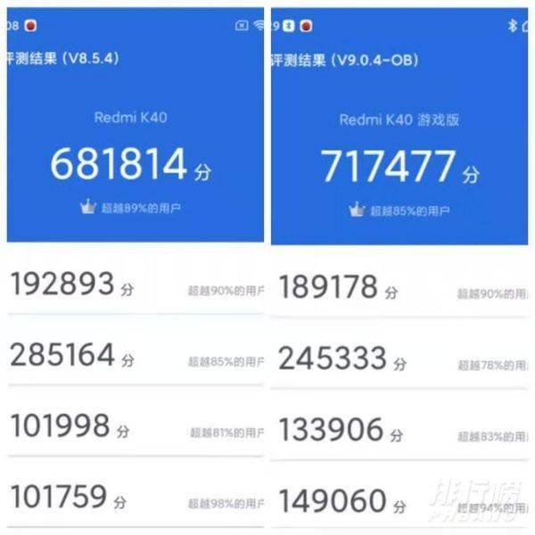 天玑1200和骁龙870对比_天玑1200和骁龙870参数对比