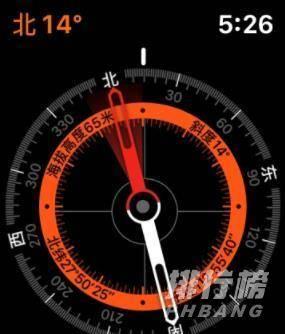 Apple Watch有必要买吗