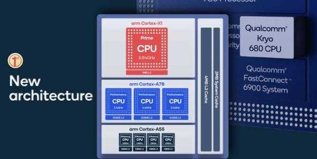 华为MatePad11处理器_华为MatePad11处理器是什么