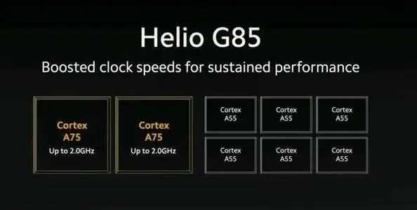 heliog85相当于骁龙多少_heliog85相当于骁龙675处理器