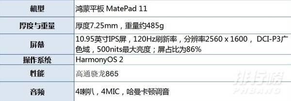 华为MatePad11参数_华为MatePad11参数配置