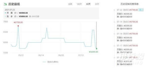 iphone12降价预测_iphone12价格走势曲线