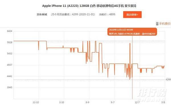2021双十一苹果12能降多少_iphone12能降到5000以内吗