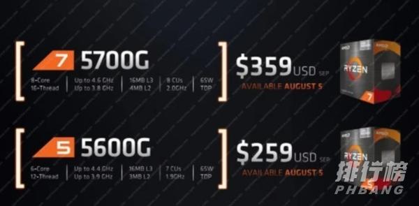 AMD5000G系列最新消息_AMD5000G系列曝光