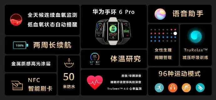 华为手环6pro使用说明_华为手环6pro使用教程