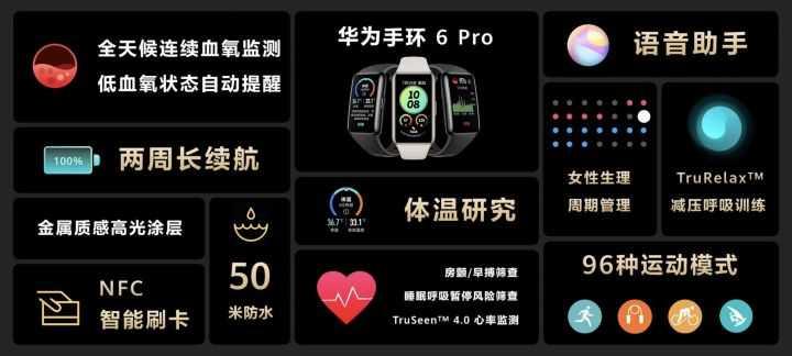 华为手环6pro可以接电话吗_华为手环6pro可不可以接电话