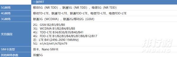 一加9RT支持5G吗_一加9RT支不支持5G