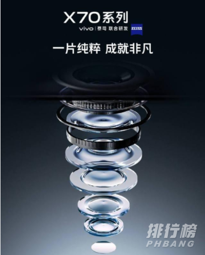 vivo X70系列采用蔡司镜头吗_蔡司镜头怎么样