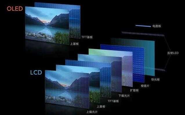 lcd屏幕手机推荐2021_lcd屏幕手机有哪些