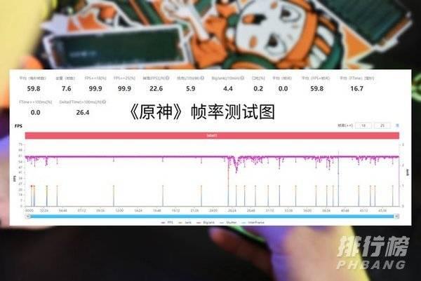 红魔6SPro性能表现_红魔6SPro性能测试