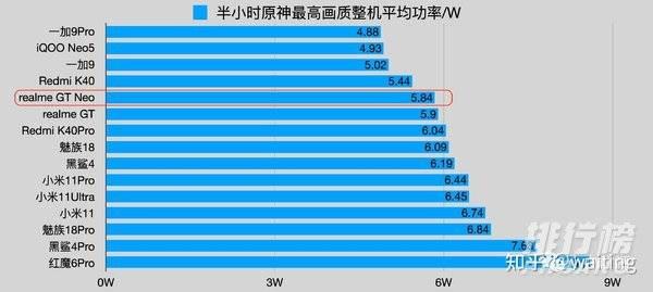 天玑1200和骁龙870哪个性能好_天玑1200和骁龙870跑分对比