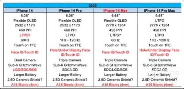 iphone14pro概念机_iphone14pro渲染图