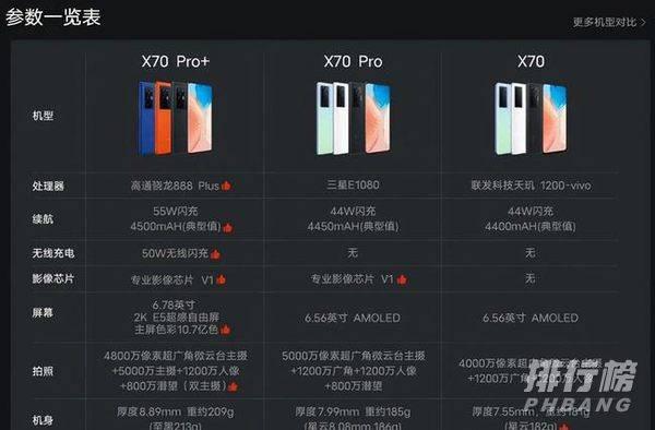 vivox70pro+对比iqoo8pro哪款更值得入手?