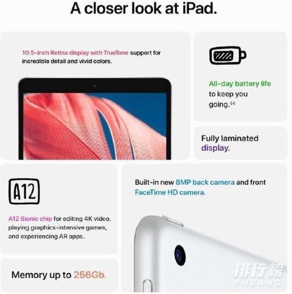 iPad9屏幕多大_iPad9屏幕尺寸