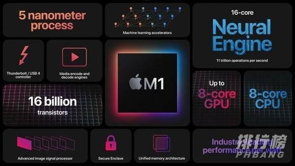 iphone13和iphone13pro处理器有什么区别_一样吗