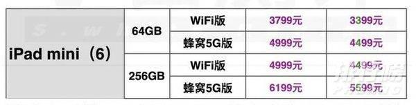 ipadmini6屏幕尺寸_ipadmini6屏幕多大