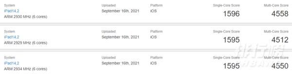 iPad mini 6跑分多少_iPad mini 6跑分详情